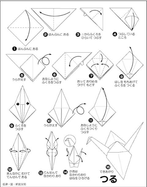 ハート 折り紙 かんたん折り紙 : ovo.kyodo.co.jp