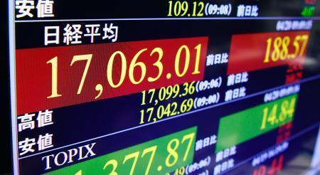 東証、午前終値は1万6977円 3週間ぶり、米株高好感 画像1