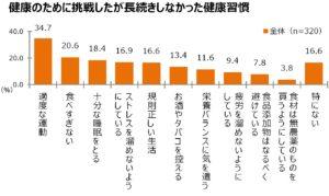 %e5%9b%b34-2%ef%bc%88%e6%94%b9%ef%bc%89