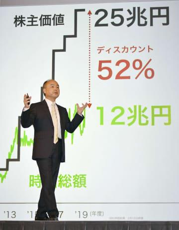 ソフトバンクG、営業損益が赤字 ファンド事業の損失響く 画像1