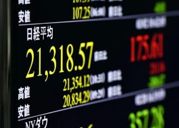東証、日銀総裁談話で反発 乱高下、2万1千円割れも 画像1
