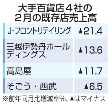 肺炎直撃、日本経済は急下降か 20年成長率、ほぼゼロの予想 画像1