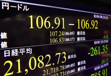 円上昇、一時106円台 5カ月ぶり円高ドル安水準 画像1