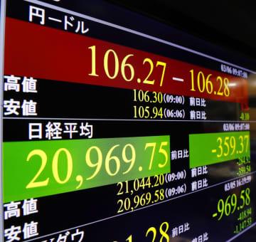 東京円、106円台前半  画像1