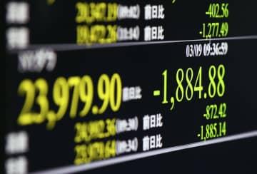 NY株一時2千ドル超安 過去最大下げ幅、取引停止 画像1