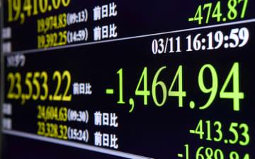 NY株急落、1464ドル安 過去2番目の下げ、相場転換点に 画像1
