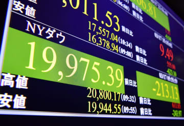 NY株、一時2万ドル割れ 3年ぶり、流行長期化懸念 画像1