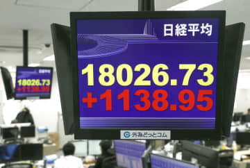 東証、午前終値1万8026円 コロナ対策期待、1100円高 画像1