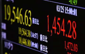東証急伸、26年ぶりの上昇幅 1454円高の1万9546円 画像1