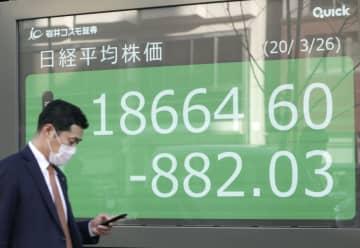 東証大幅反落、終値は882円安 外出自粛要請で1万9千円割れ 画像1