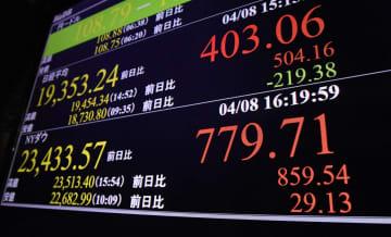 NY株反発、779ドル高 コロナ感染鈍化に期待 画像1