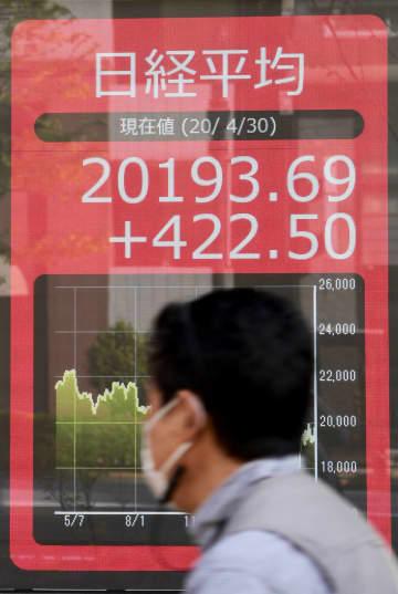 東証、終値2万円台を回復 3月上旬以来2カ月ぶり 画像1