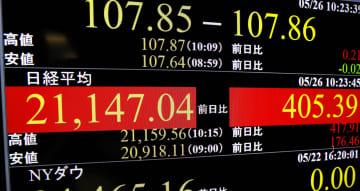 東証、午前終値は2万1197円 3カ月ぶり高値、経済再開に期待 画像1