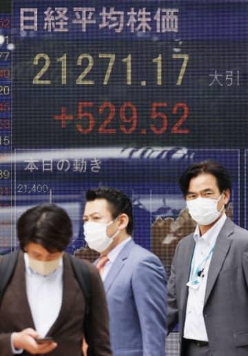 東証続伸、終値2万1271円 経済再開期待、3カ月ぶり高値 画像1