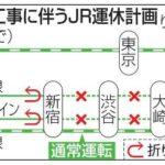 渋谷駅工事に伴うJR運休計画