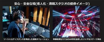 KDDI、ライブ配信で音楽支援 LINEも今夏開始目指す 画像1