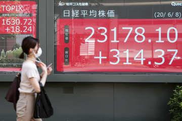 東証続伸、2万3000円台回復 3カ月半ぶり、景気回復に期待 画像1