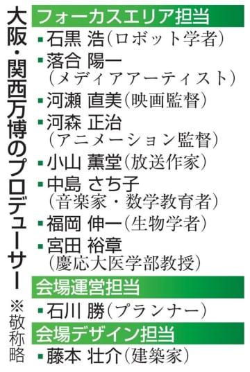 万博プロデューサー10人発表 河瀬、石黒、落合氏ら 画像1
