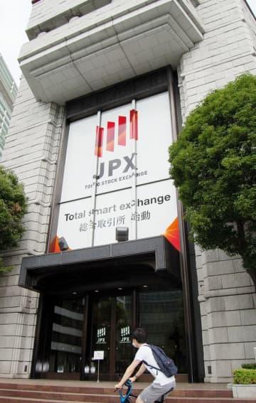東証反落、米株急落で雰囲気一転 午前9時15分現在、344円安 画像1