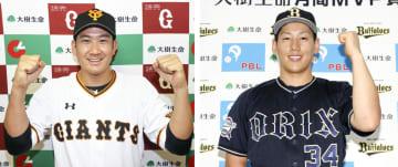 月間MVP、菅野と吉田正ら受賞 8月、セ・パ両リーグが発表 画像1