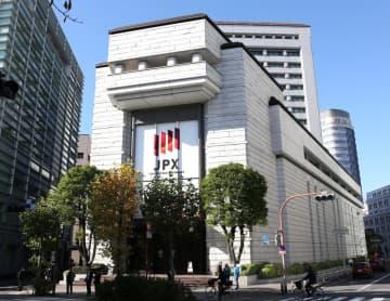 東証、半期で30年ぶりの上昇幅 4千円超高、終値は353円安 画像1