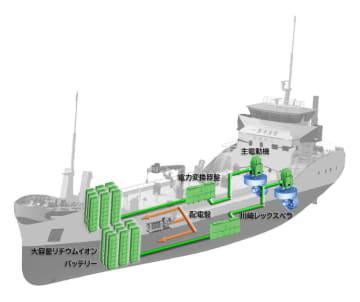 世界初の電動タンカー建造 川崎重工がシステム受注 画像1