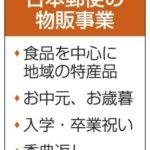 日本郵便子会社から情報漏えい 取引先2750社分、誤送信 画像1