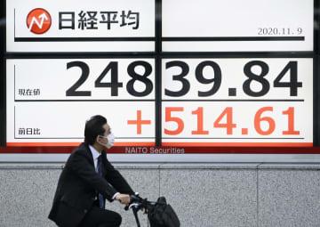 東証、バブル後高値2日連続更新 バイデン氏勝利で514円高 画像1