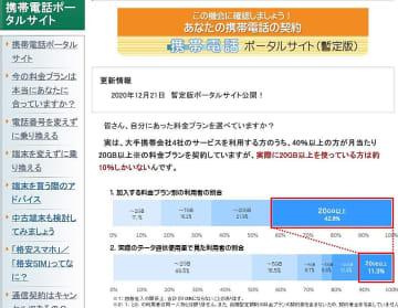 総務省が携帯料金の選び方解説 ポータルサイト開設 画像1
