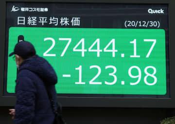 年末株価、バブル以来高値 コロナ下、16%上昇 画像1