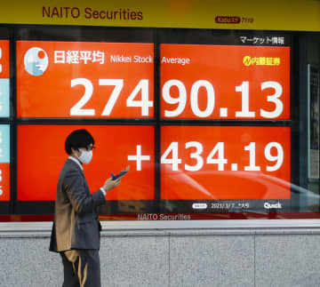 東証反発、今年初の上昇 米政策期待、コロナ警戒 画像1