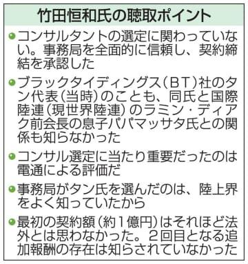 日本の捜査協力は限定的、と仏側 招致疑惑で竹田氏聴取内容が判明 画像1