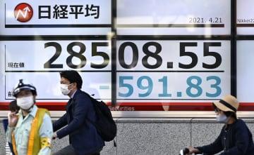 東証終値、2万9000円割れ 2日間で1200円近く急落 画像1