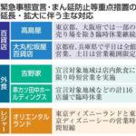 東京・大阪の百貨店、休業継続 高島屋など、一部売り場除き 画像1