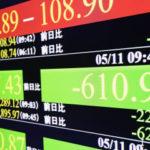 東証、米株安で一時600円超安 午前9時15分現在、324円安 画像1