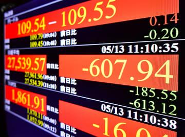 東証、午前終値2万7628円 米株安、コロナ変異株懸念 画像1