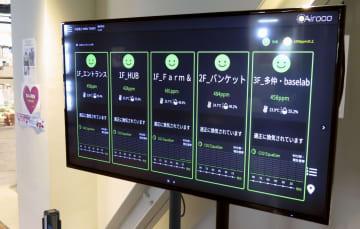 中電、施設の換気状況を可視化 対コロナで新サービス 画像1