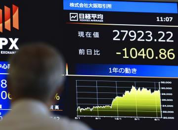 東証急落、今年2番目の下げ幅 953円安、米利上げに警戒感 画像1