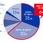 一方で、自身が働く企業のDXの取り組みについて約3割(29%)が状況はわからないと回答
