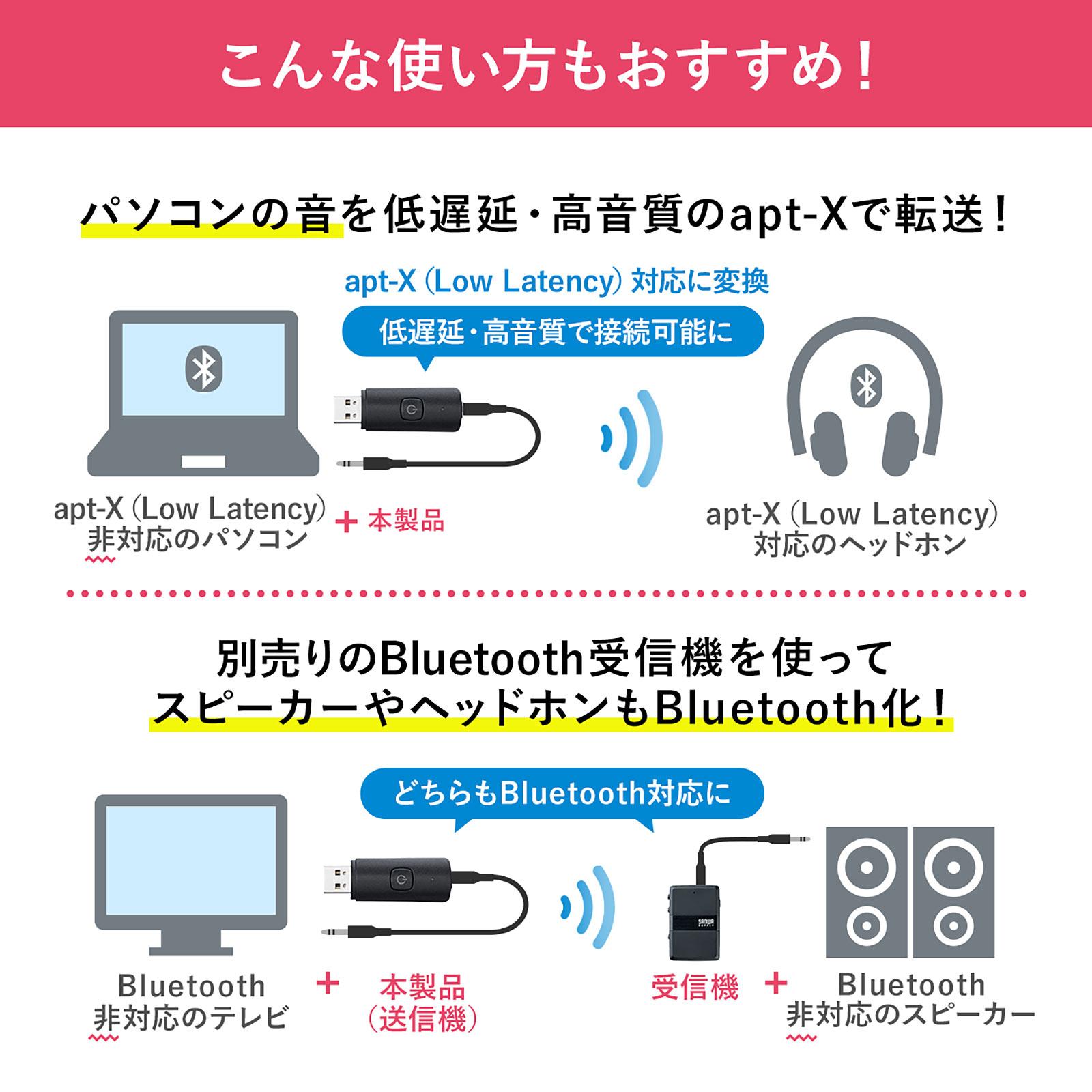 0906 テレビ音声をワイヤレス化するトランスミッター-sub