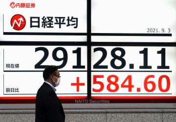 東証大幅続伸、584円高 首相退陣表明、経済対策に期待 画像1