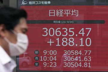 東証続伸、一時バブル後の最高値 午前終値は3万0562円 画像1