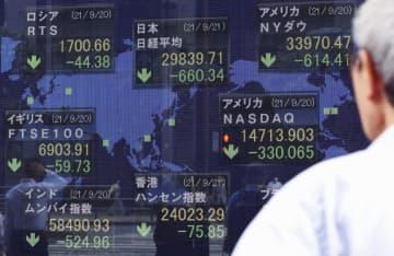中国不動産不安で世界株安 日経平均急落、3万円割れ 画像1