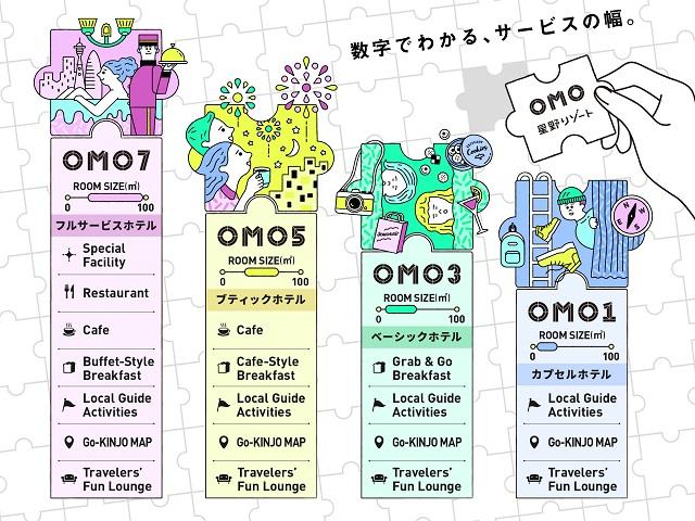"""食の魅力満載の街で""""幸せな夜更かし""""を!「OMO3札幌すすきの」今冬開業 画像6"""