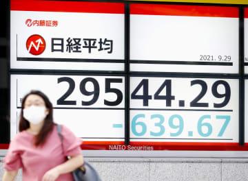 東証急落、終値は639円安 米金融引き締め警戒で売り 画像1