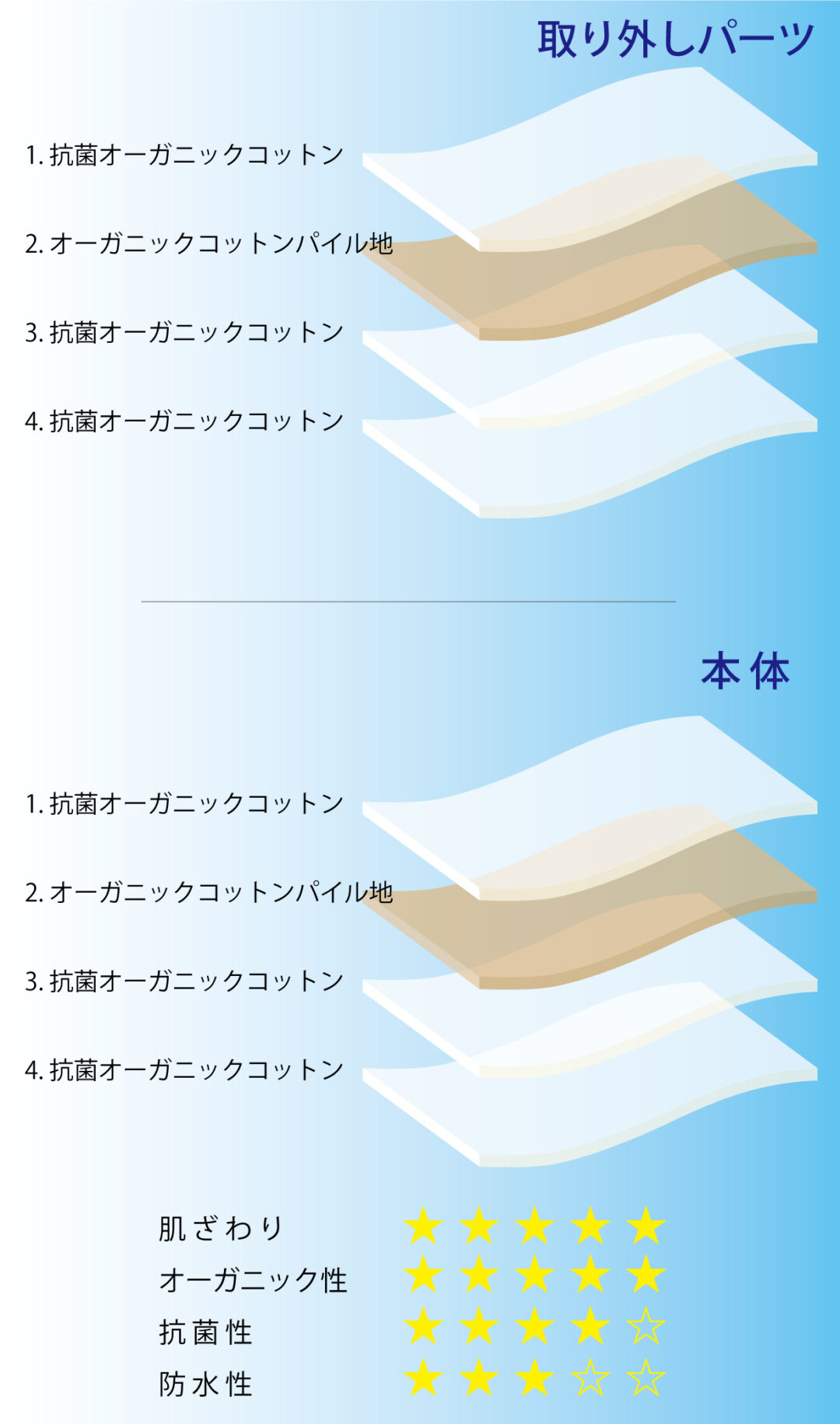 スーパー布ナプキン