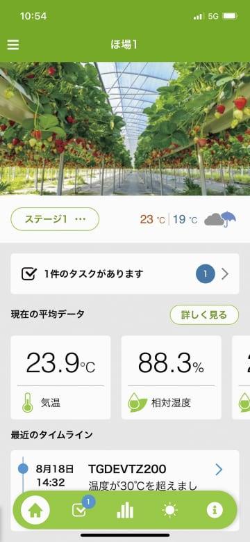 農業AI支援サービス大幅値下げ ソフトバンク、10万円に 画像1
