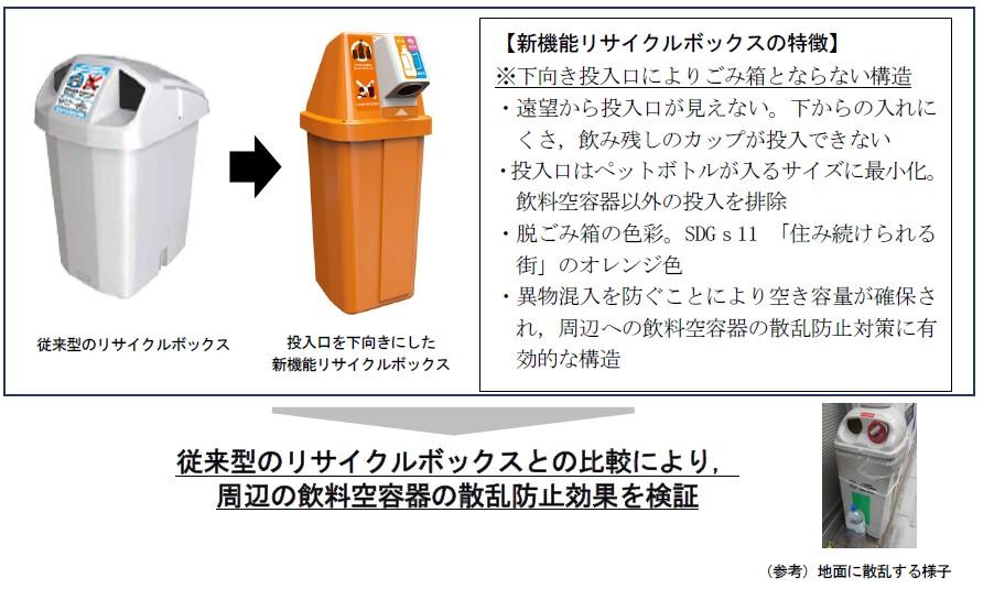 海洋プラスチックごみを減らそう 広島県と全清飲が実証実験 画像1