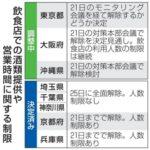 飲食店時短、首都圏解除へ 3県で人数制限撤廃 画像1